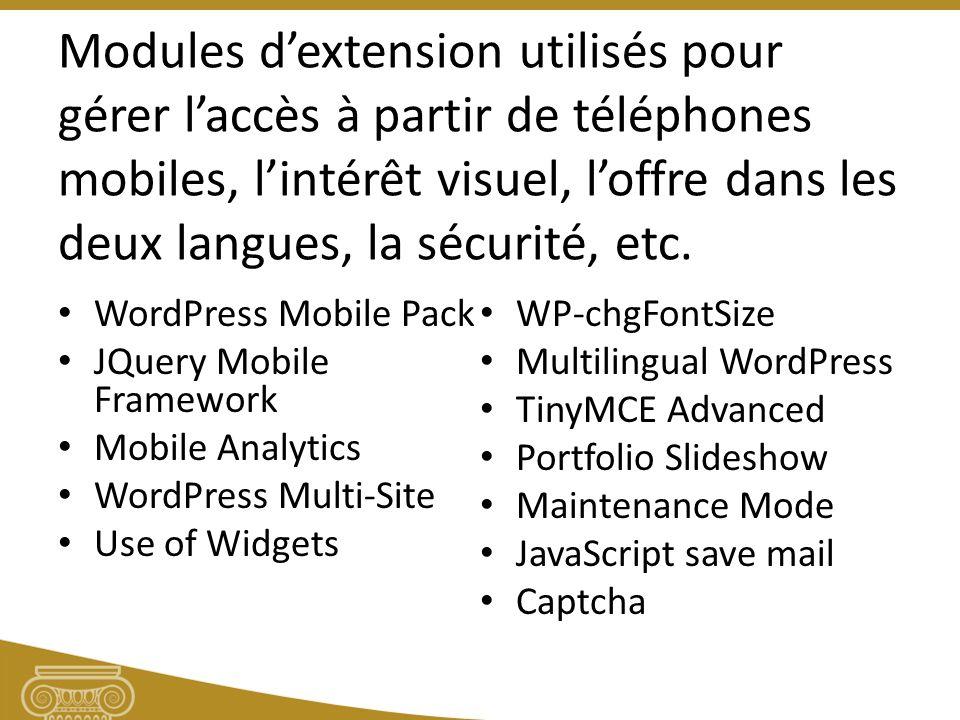 Modules dextension utilisés pour gérer laccès à partir de téléphones mobiles, lintérêt visuel, loffre dans les deux langues, la sécurité, etc.