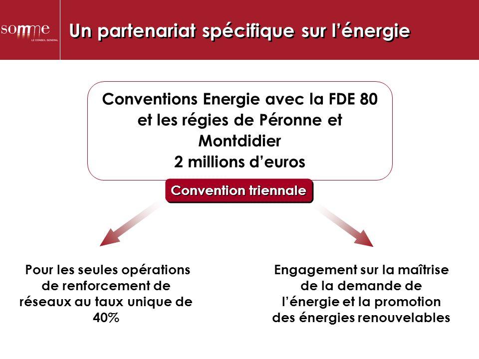 Pour les seules opérations de renforcement de réseaux au taux unique de 40% Conventions Energie avec la FDE 80 et les régies de Péronne et Montdidier 2 millions deuros Convention triennale Engagement sur la maîtrise de la demande de lénergie et la promotion des énergies renouvelables Un partenariat spécifique sur lénergie