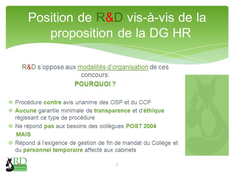 R&D soppose aux modalités dorganisation de ces concours: POURQUOI .