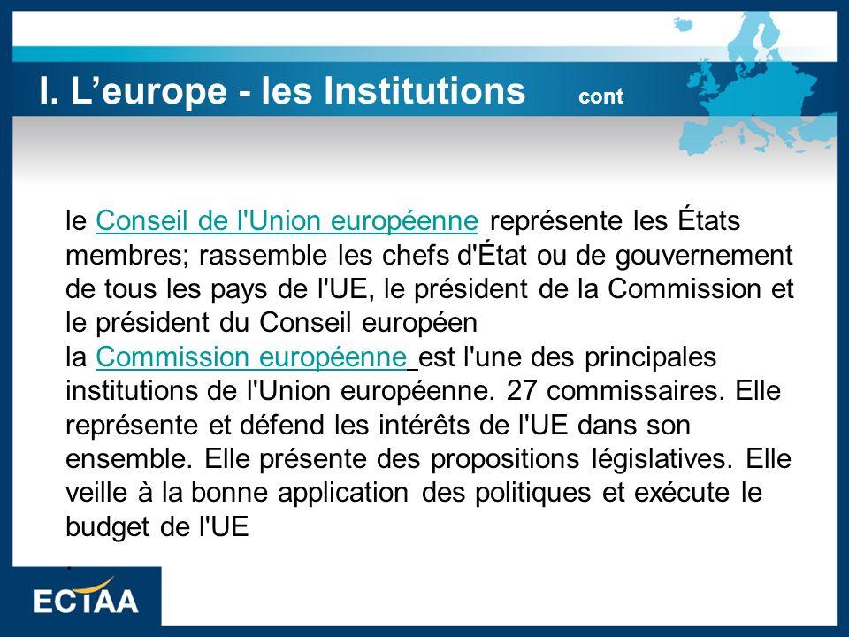 le Conseil de l'Union européenne représente les États membres; rassemble les chefs d'État ou de gouvernement de tous les pays de l'UE, le président de