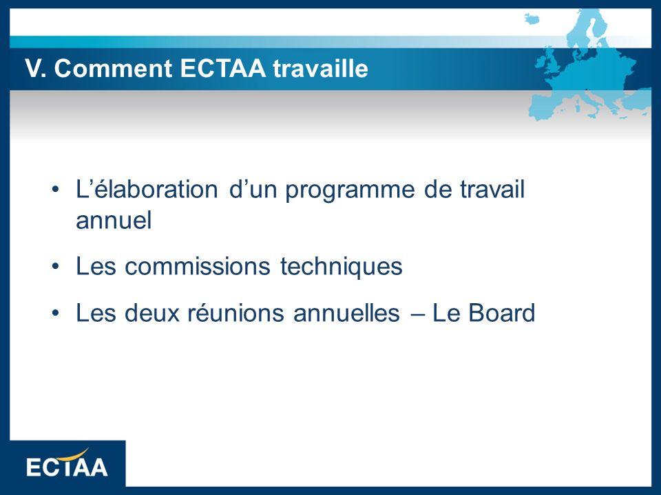 Lélaboration dun programme de travail annuel Les commissions techniques Les deux réunions annuelles – Le Board V. Comment ECTAA travaille