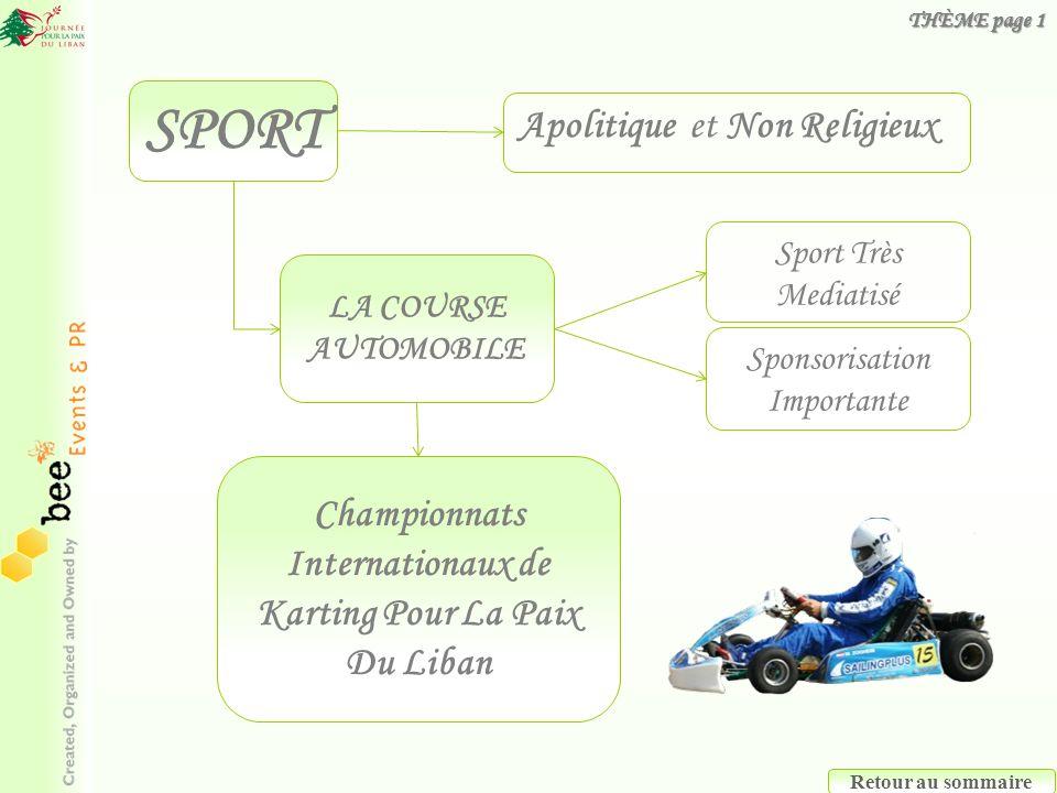 SPORT LA COURSE AUTOMOBILE Championnats Internationaux de Karting Pour La Paix Du Liban Apolitique et Non Religieux Sport Très Mediatisé Sponsorisatio