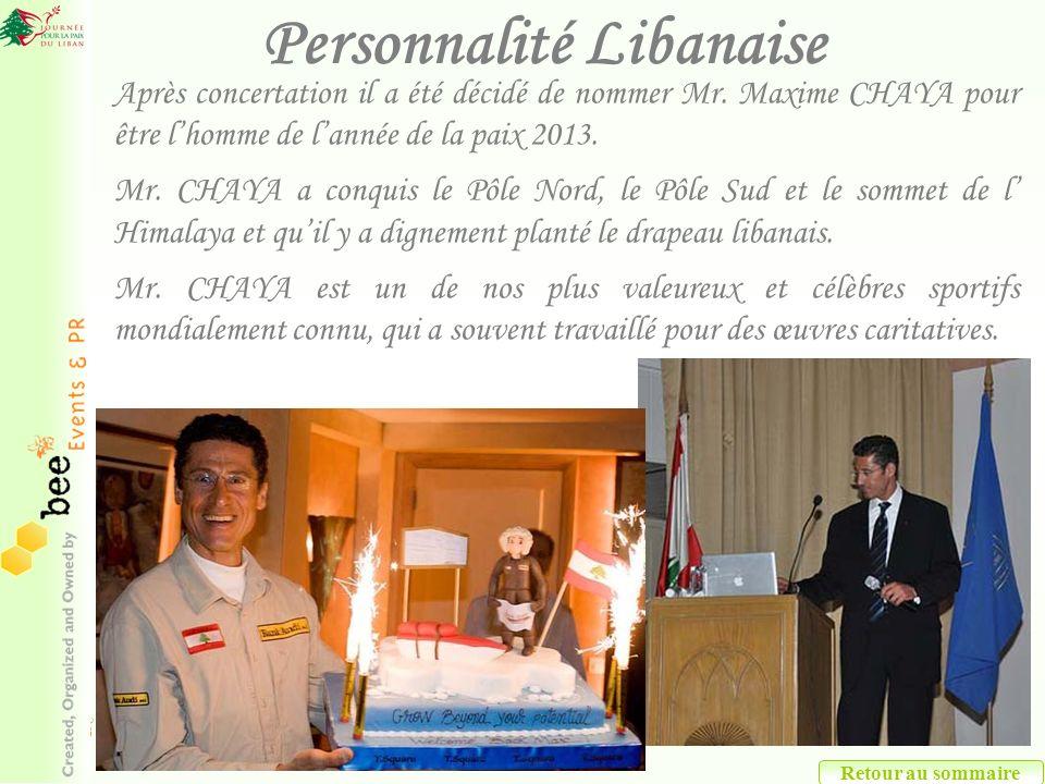 Après concertation il a été décidé de nommer Mr. Maxime CHAYA pour être lhomme de lannée de la paix 2013. Mr. CHAYA a conquis le Pôle Nord, le Pôle Su