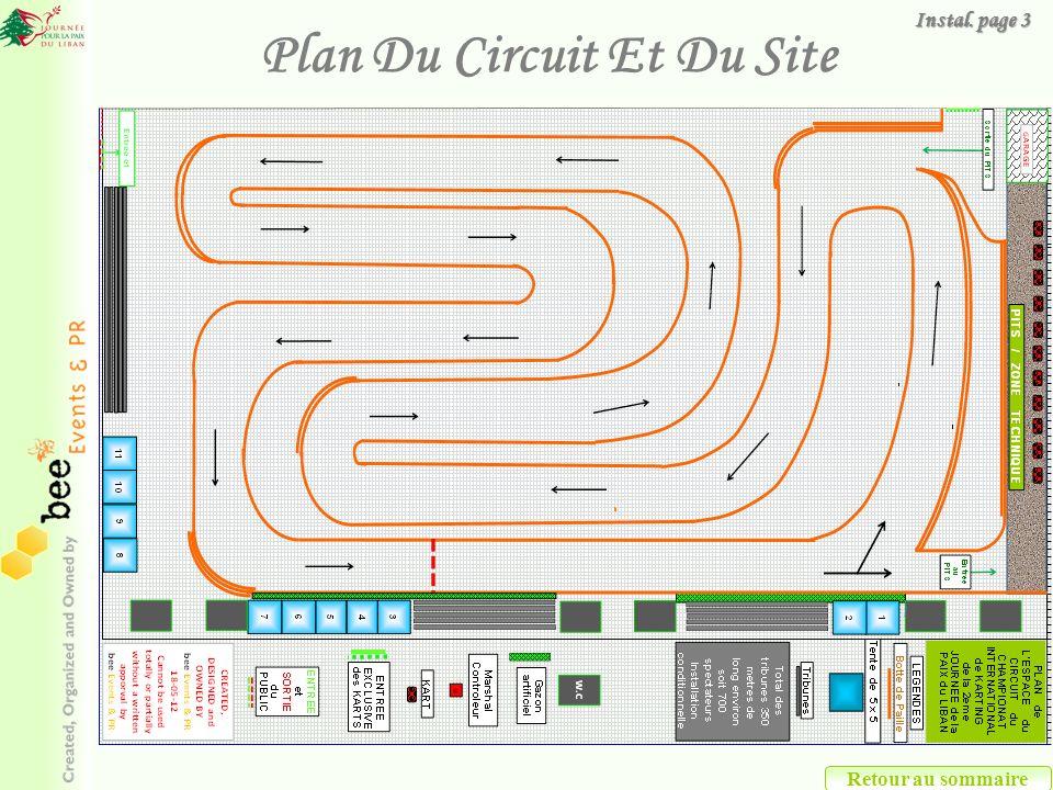 Retour au sommaire Plan Du Circuit Et Du Site Instal. page 3