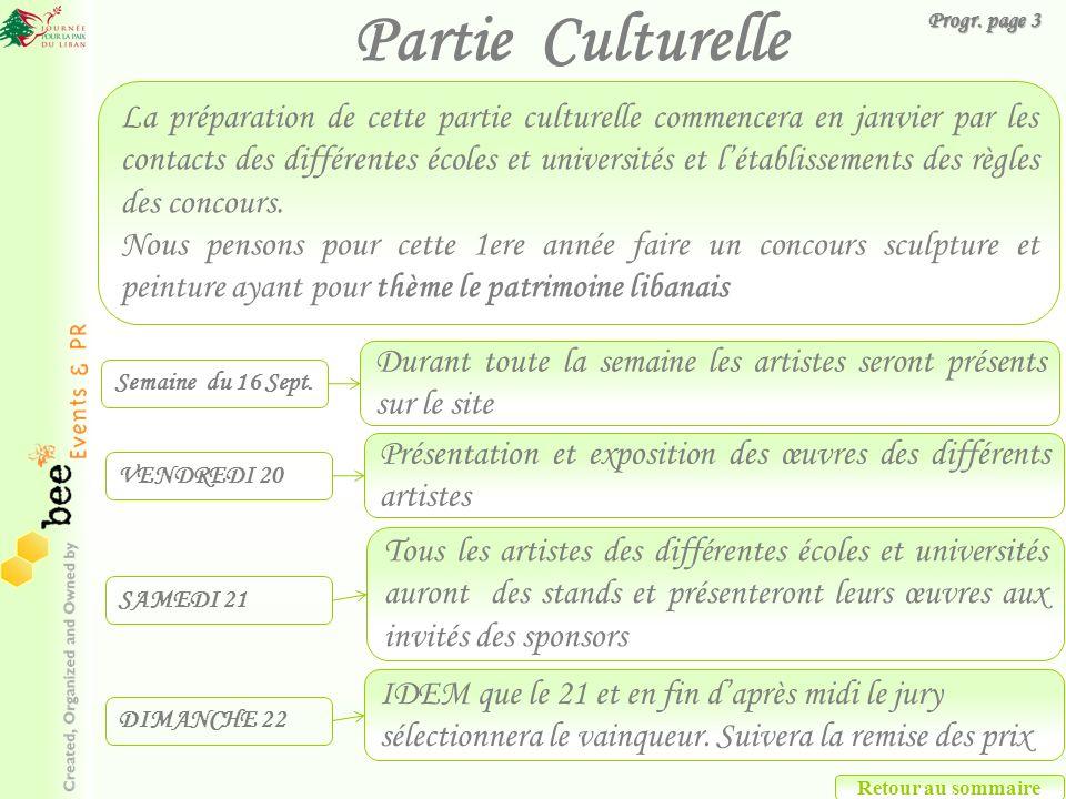 Retour au sommaire Partie Culturelle Présentation et exposition des œuvres des différents artistes Tous les artistes des différentes écoles et univers
