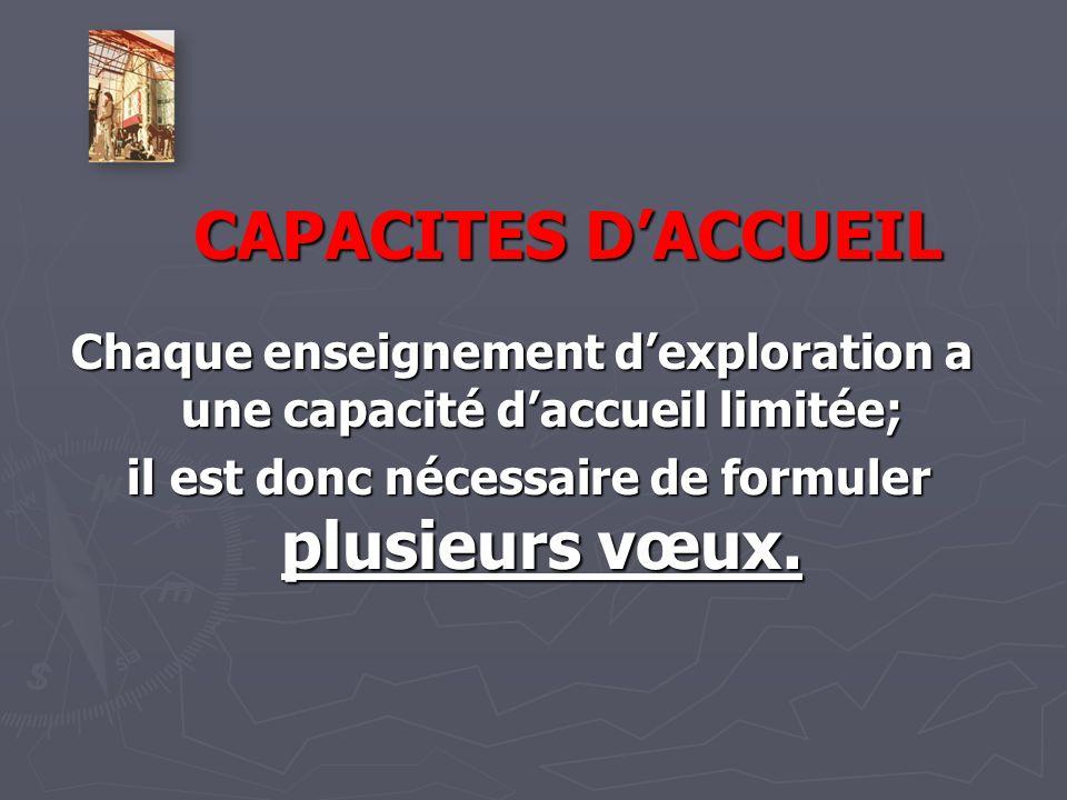 CAPACITES DACCUEIL Chaque enseignement dexploration a une capacité daccueil limitée; il est donc nécessaire de formuler plusieurs vœux. il est donc né