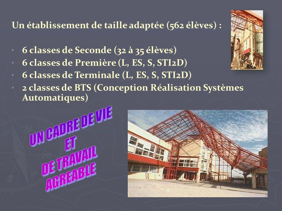 Un établissement de taille adaptée (562 élèves) : 6 classes de Seconde (32 à 35 élèves) 6 classes de Première (L, ES, S, STI2D) 6 classes de Terminale