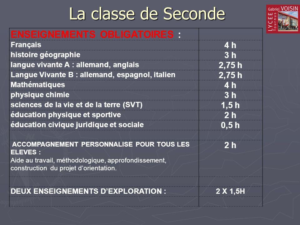 La classe de Seconde ENSEIGNEMENTS OBLIGATOIRES : Français 4 h histoire géographie 3 h langue vivante A : allemand, anglais 2,75 h Langue Vivante B :