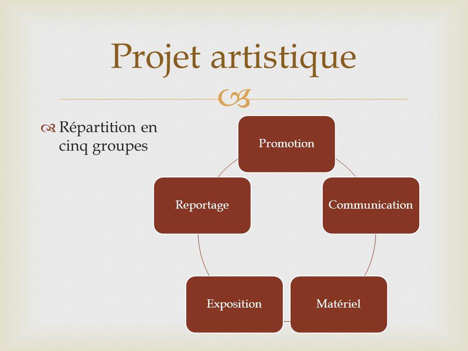 Répartition en cinq groupes Projet artistique PromotionCommunication MatérielExposition Reportage