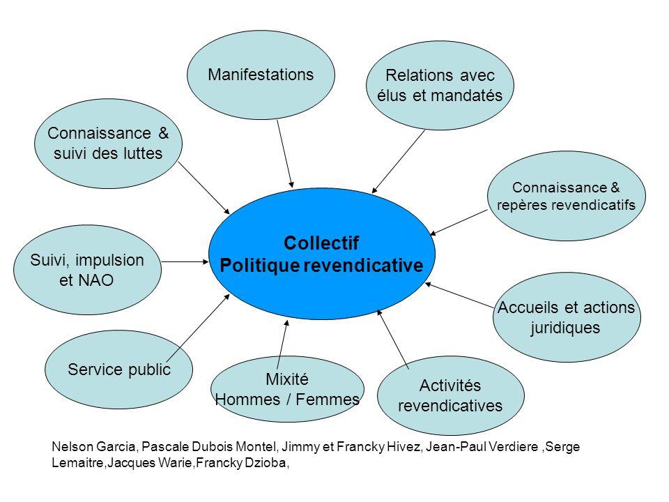 Collectif Politique revendicative Accueils et actions juridiques Connaissance & suivi des luttes Activités revendicatives Connaissance & repères reven