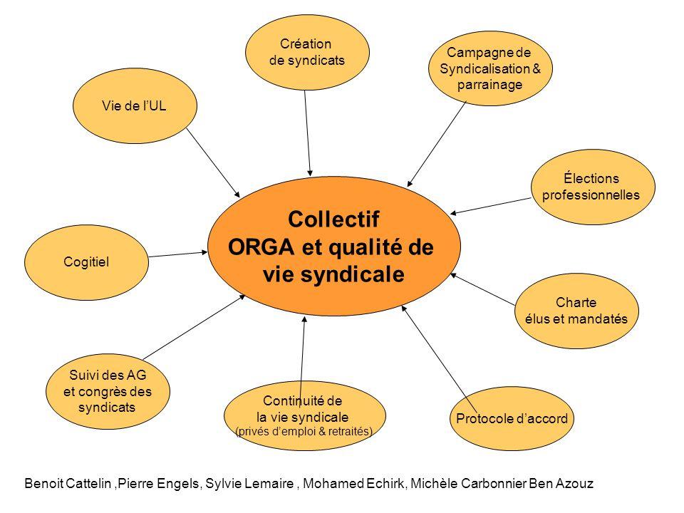 Collectif ORGA et qualité de vie syndicale Protocole daccord Élections professionnelles Campagne de Syndicalisation & parrainage Création de syndicats