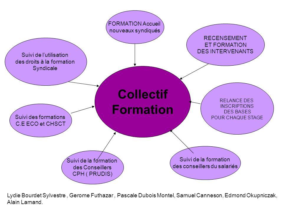 Collectif Formation FORMATION Accueil nouveaux syndiqués Suivi de la formation des Conseillers CPH ( PRUDIS) Suivi de la formation des conseillers du