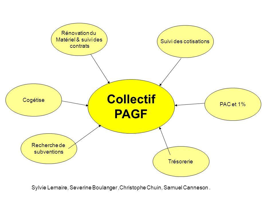 Collectif PAGF Suivi des cotisations PAC et 1% Trésorerie Recherche de subventions Cogétise Rénovation du Matériel & suivi des contrats Sylvie Lemaire