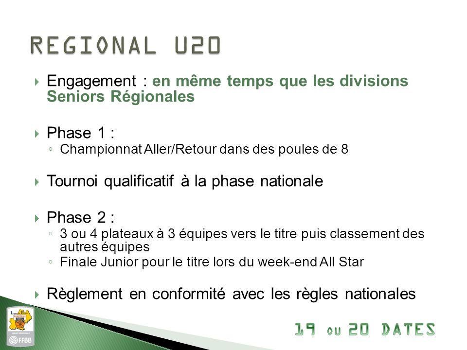 Engagement : en même temps que les divisions Seniors Régionales Phase 1 : Championnat Aller/Retour dans des poules de 8 Tournoi qualificatif à la phas