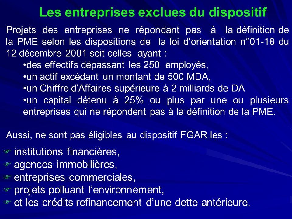 Les produits développés par le FGAR La Garantie du FGAR est assimilée à une garantie dEtat Quotité : Quotité : 10 % à 80 % du financement Montant minimum 4 MDA et max.