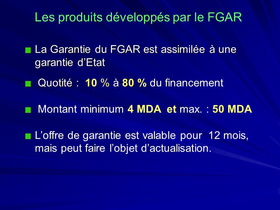 Les produits développés par le FGAR La Garantie du FGAR est assimilée à une garantie dEtat Quotité : Quotité : 10 % à 80 % du financement Montant mini