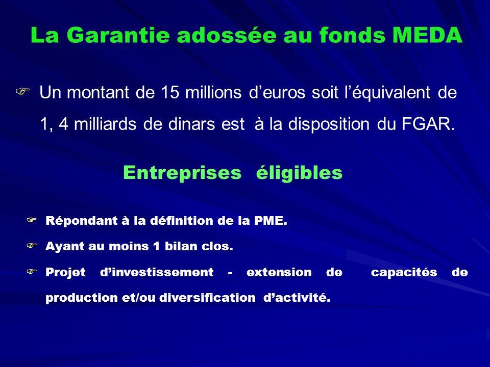 La Garantie adossée au fonds MEDA Un montant de 15 millions deuros soit léquivalent de 1, 4 milliards de dinars est à la disposition du FGAR. Entrepri