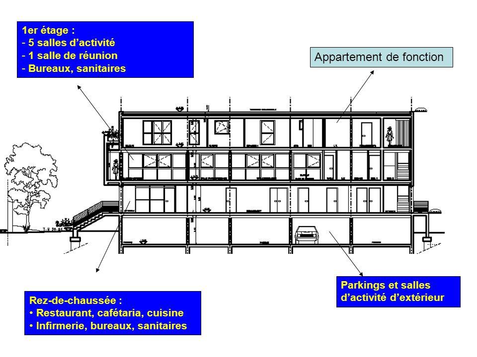 Parkings et salles dactivité dextérieur 1er étage : - 5 salles dactivité - 1 salle de réunion - Bureaux, sanitaires Rez-de-chaussée : Restaurant, café