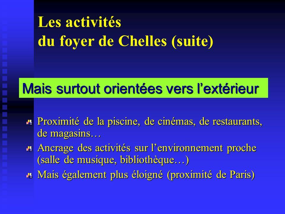 Les activités du foyer de Chelles (suite) Mais surtout orientées vers lextérieur Proximité de la piscine, de cinémas, de restaurants, de magasins… Anc