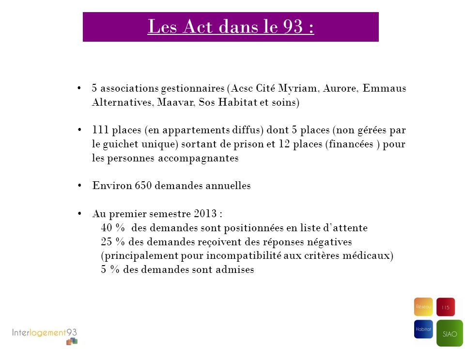 5 associations gestionnaires (Acsc Cité Myriam, Aurore, Emmaus Alternatives, Maavar, Sos Habitat et soins) 111 places (en appartements diffus) dont 5
