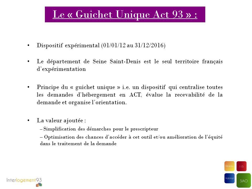 Dispositif expérimental (01/01/12 au 31/12/2016) Le département de Seine Saint-Denis est le seul territoire français dexpérimentation Principe du « gu