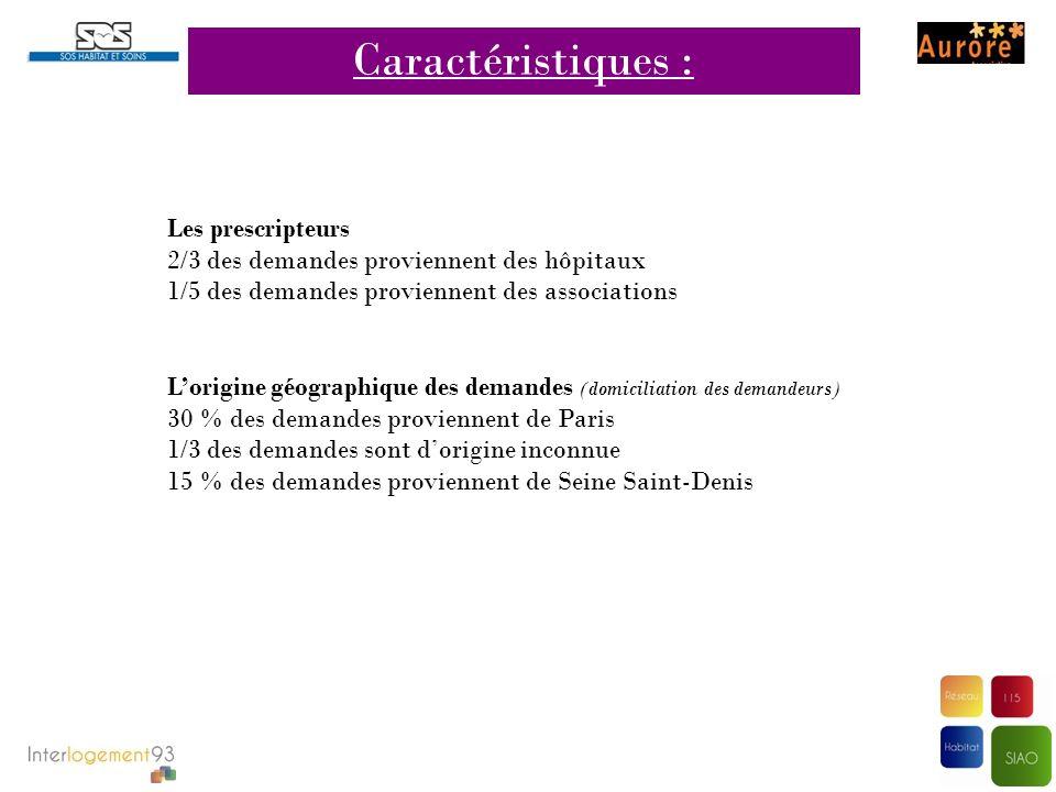 Les prescripteurs 2/3 des demandes proviennent des hôpitaux 1/5 des demandes proviennent des associations Lorigine géographique des demandes (domicili