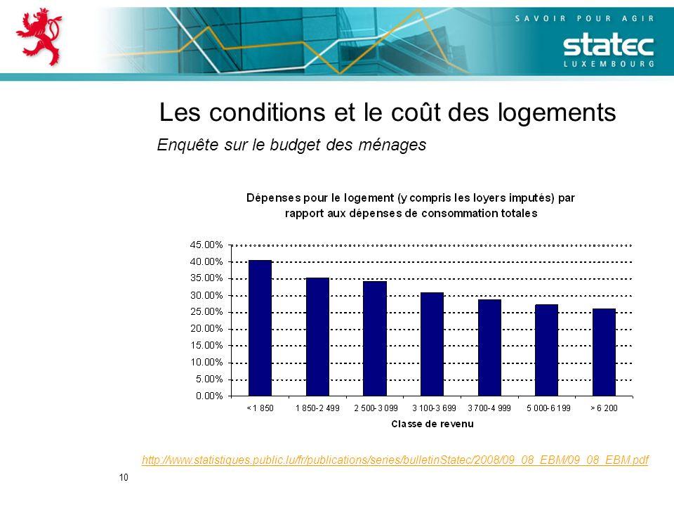10 Les conditions et le coût des logements Enquête sur le budget des ménages http://www.statistiques.public.lu/fr/publications/series/bulletinStatec/2