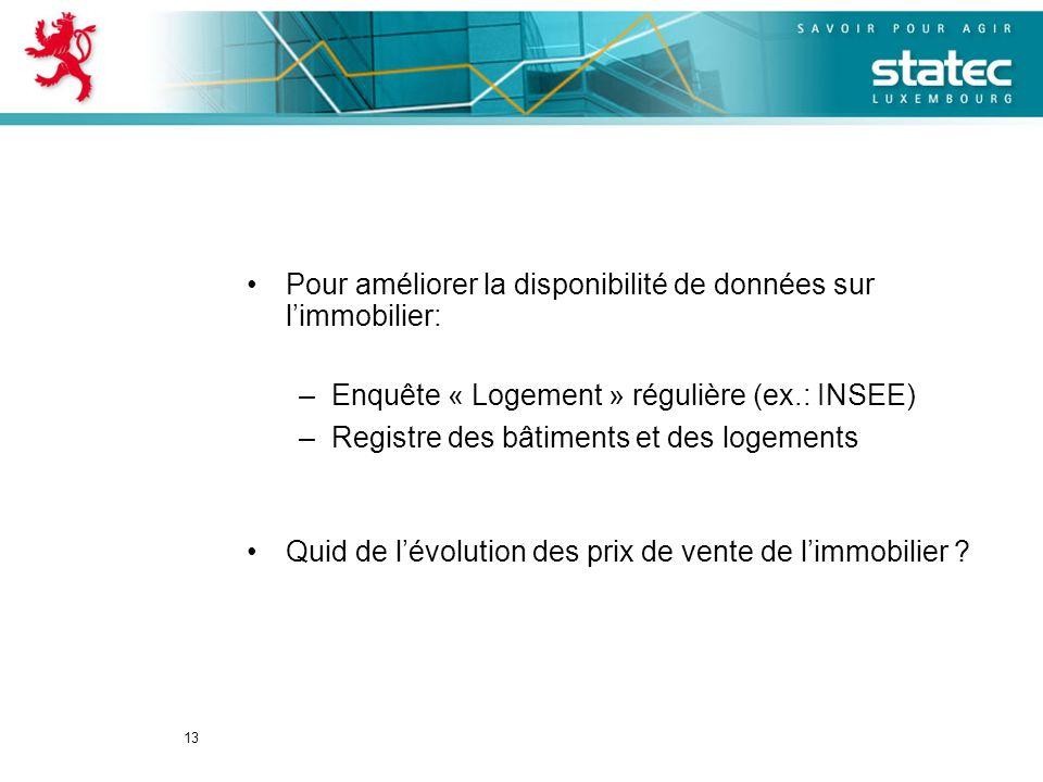 13 Pour améliorer la disponibilité de données sur limmobilier: –Enquête « Logement » régulière (ex.: INSEE) –Registre des bâtiments et des logements Q