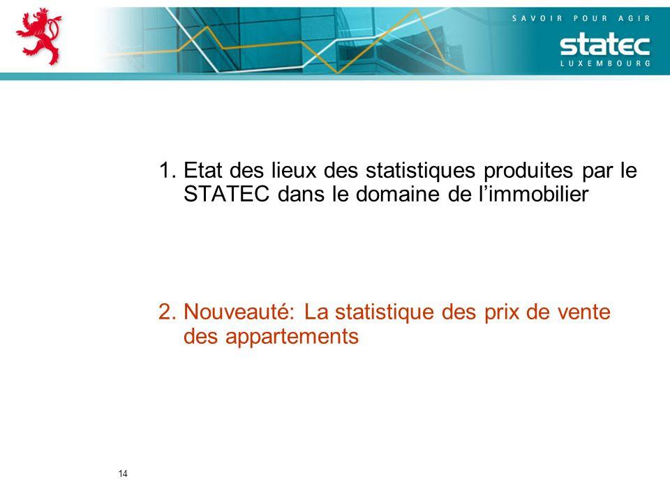 14 1.Etat des lieux des statistiques produites par le STATEC dans le domaine de limmobilier 2.Nouveauté: La statistique des prix de vente des appartem