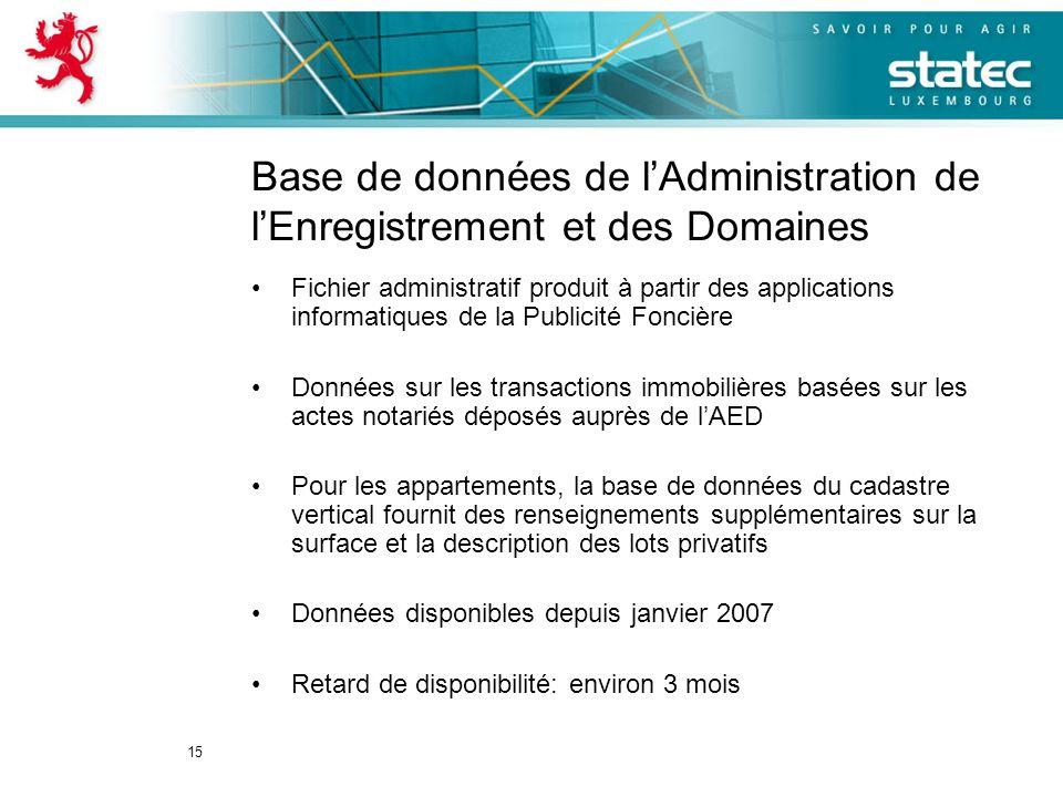 15 Base de données de lAdministration de lEnregistrement et des Domaines Fichier administratif produit à partir des applications informatiques de la P