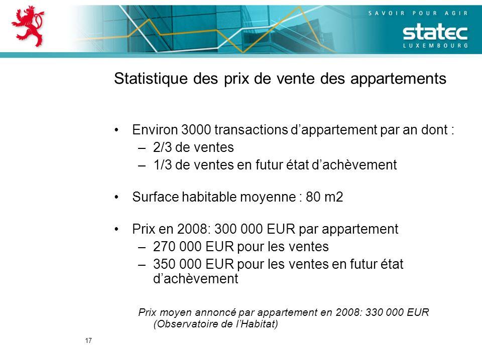 17 Statistique des prix de vente des appartements Environ 3000 transactions dappartement par an dont : –2/3 de ventes –1/3 de ventes en futur état dac