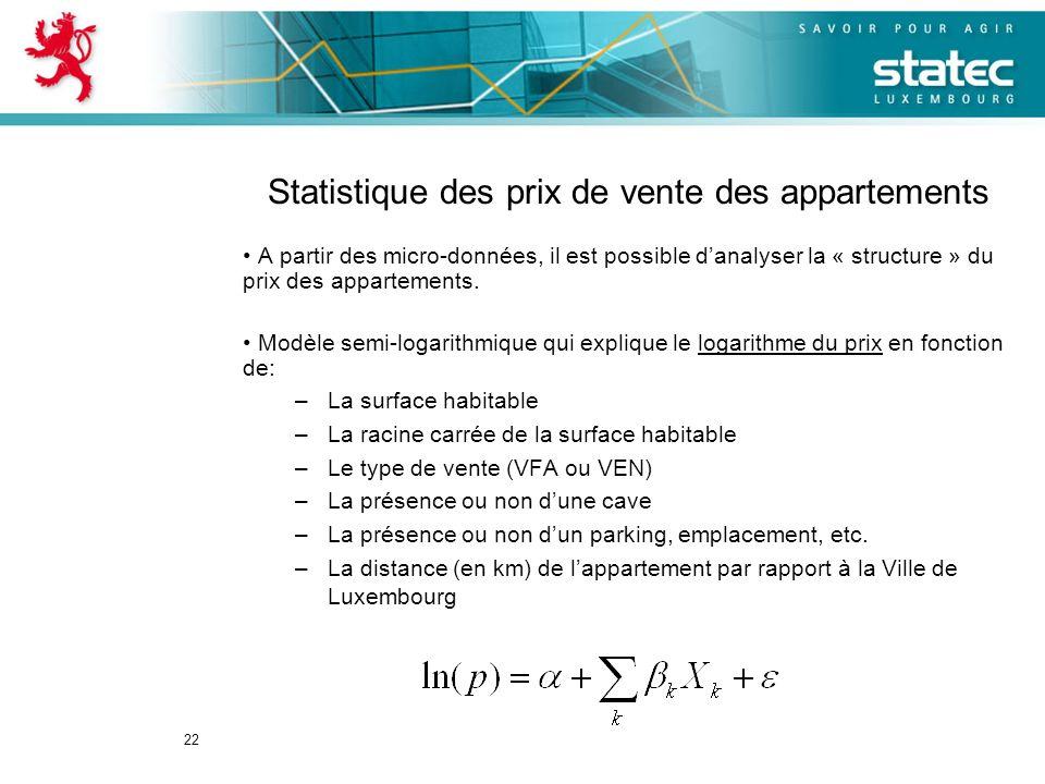 22 A partir des micro-données, il est possible danalyser la « structure » du prix des appartements. Modèle semi-logarithmique qui explique le logarith