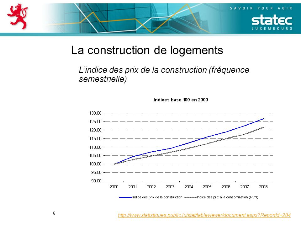 6 La construction de logements Lindice des prix de la construction (fréquence semestrielle) http://www.statistiques.public.lu/stat/tableviewer/document.aspx ReportId=284