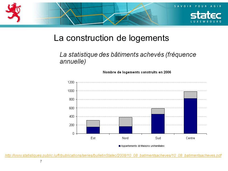 7 La statistique des bâtiments achevés (fréquence annuelle) La construction de logements http://www.statistiques.public.lu/fr/publications/series/bulletinStatec/2008/10_08_batimentsacheves/10_08_batimentsacheves.pdf