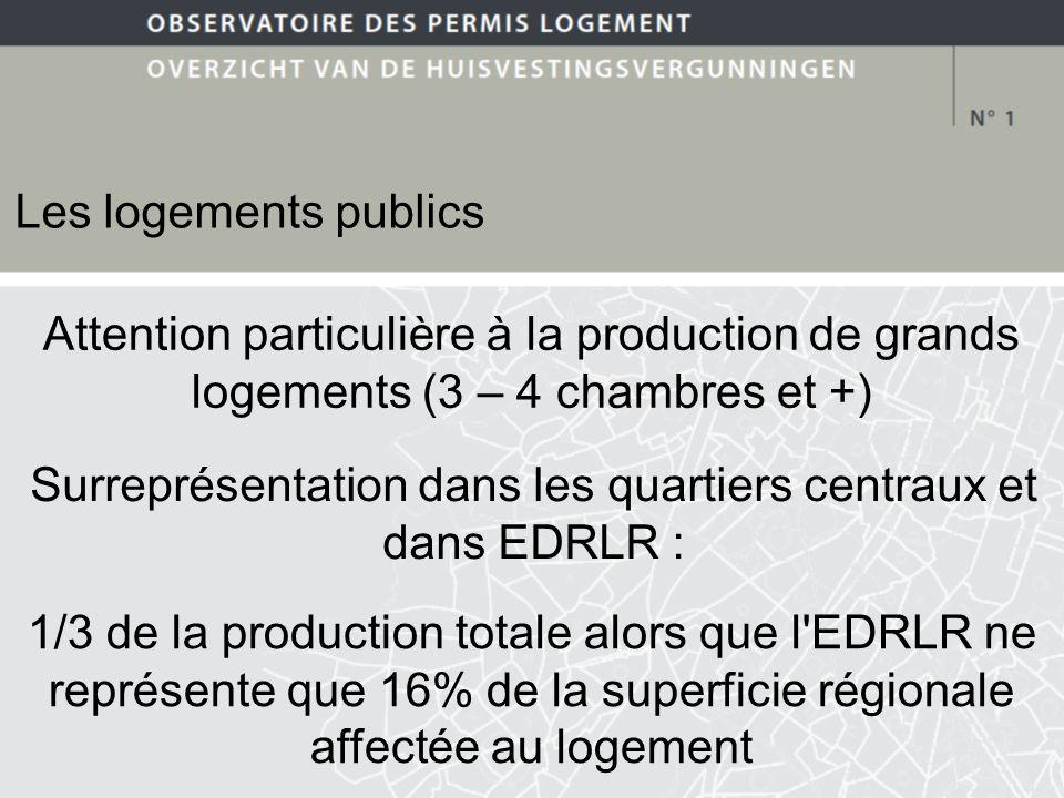 Les logements publics Attention particulière à la production de grands logements (3 – 4 chambres et +) Surreprésentation dans les quartiers centraux et dans EDRLR : 1/3 de la production totale alors que l EDRLR ne représente que 16% de la superficie régionale affectée au logement