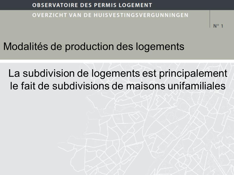 Modalités de production des logements La subdivision de logements est principalement le fait de subdivisions de maisons unifamiliales