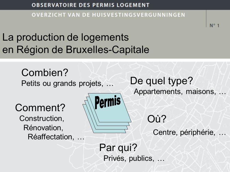 La production de logements en Région de Bruxelles-Capitale Combien.