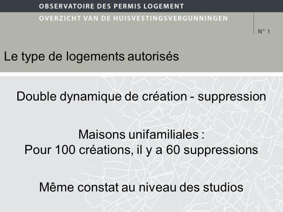 Spatialisation des phénomènes Studios Autorisation nette