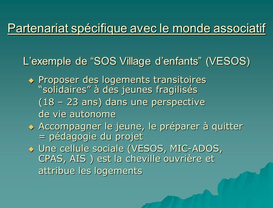 Partenariat spécifique avec le monde associatif Lexemple de SOS Village denfants (VESOS) Proposer des logements transitoires solidaires à des jeunes f