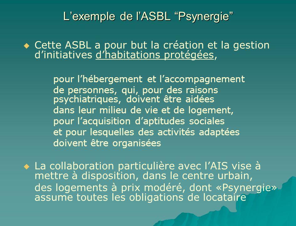 Lexemple de lASBL Psynergie Cette ASBL a pour but la création et la gestion dinitiatives dhabitations protégées, pour lhébergement et laccompagnement