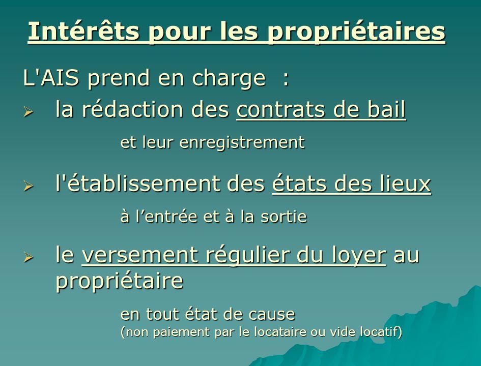 Intérêts pour les propriétaires Intérêts pour les propriétaires L'AIS prend en charge : la rédaction des contrats de bail la rédaction des contrats de