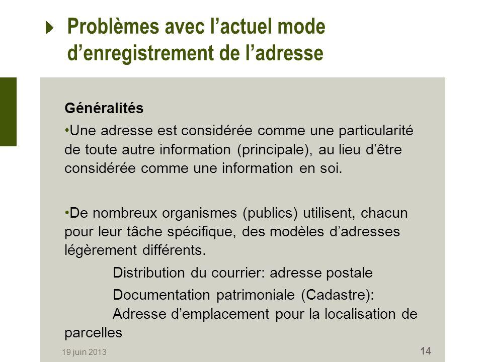 Problèmes avec lactuel mode denregistrement de ladresse Généralités Une adresse est considérée comme une particularité de toute autre information (pri