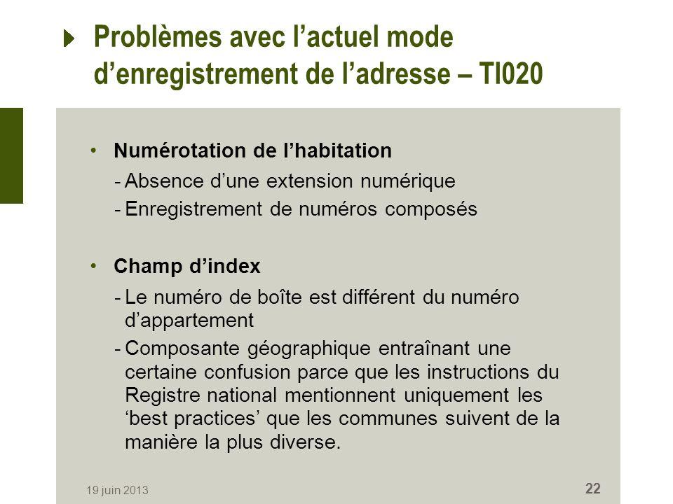 Problèmes avec lactuel mode denregistrement de ladresse – TI020 Numérotation de lhabitation -Absence dune extension numérique -Enregistrement de numér