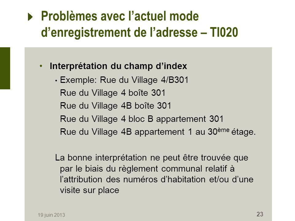 Problèmes avec lactuel mode denregistrement de ladresse – TI020 Interprétation du champ dindex Exemple: Rue du Village 4/B301 Rue du Village 4 boîte 3