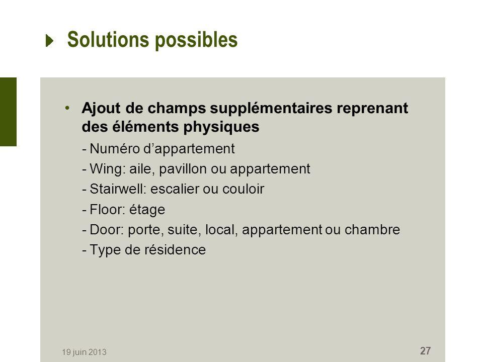 Solutions possibles Ajout de champs supplémentaires reprenant des éléments physiques -Numéro dappartement -Wing: aile, pavillon ou appartement -Stairw