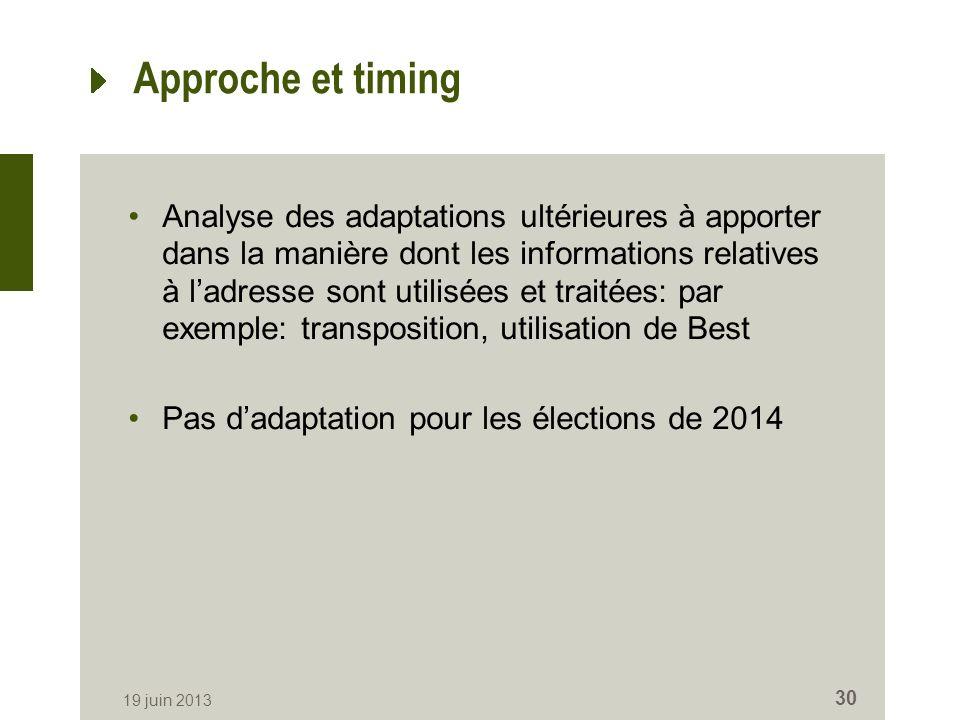 Approche et timing Analyse des adaptations ultérieures à apporter dans la manière dont les informations relatives à ladresse sont utilisées et traitée