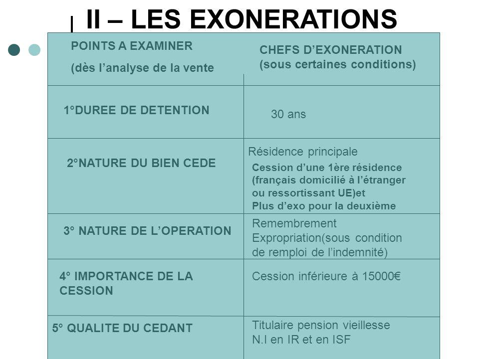 11 II – LES EXONERATIONS POINTS A EXAMINER (dès lanalyse de la vente CHEFS DEXONERATION (sous certaines conditions) 1°DUREE DE DETENTION 2°NATURE DU B