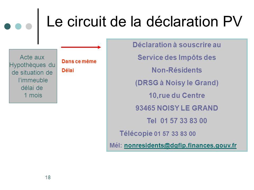 18 Le circuit de la déclaration PV Déclaration à souscrire au Service des Impôts des Non-Résidents (DRSG à Noisy le Grand) 10,rue du Centre 93465 NOIS