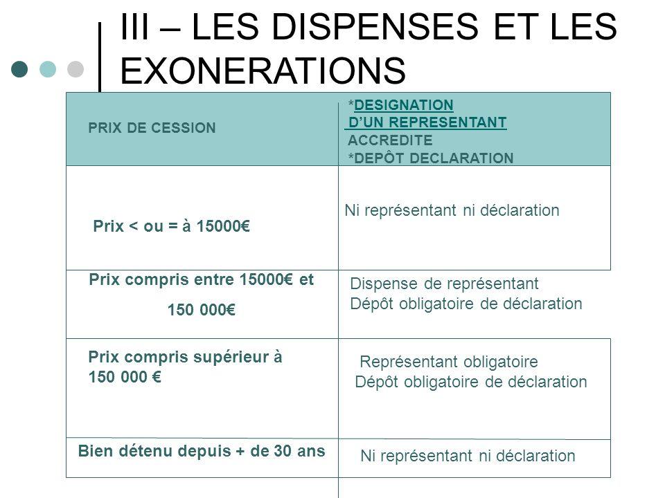 21 III – LES DISPENSES ET LES EXONERATIONS Prix compris entre 15000 et 150 000 PRIX DE CESSION Prix < ou = à 15000 Ni représentant ni déclaration Disp