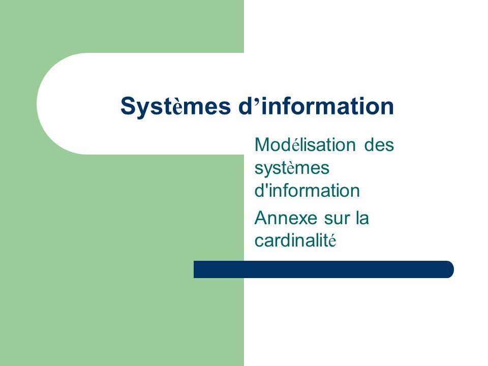 Syst è mes d information Mod é lisation des syst è mes d information Annexe sur la cardinalit é